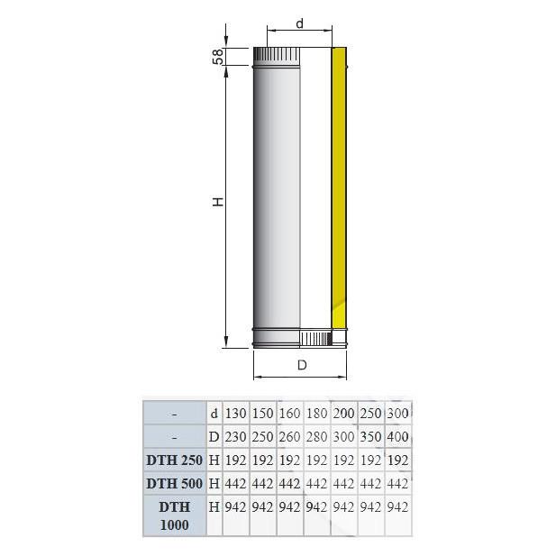 Топ 5 материалов для дымоходов, или какой дымоход выбрать | строительный блог вити петрова