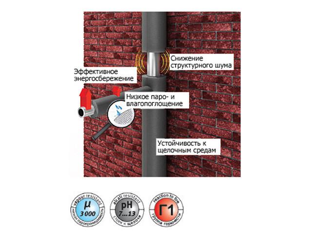 Утеплитель для труб energoflex: трубный продукт для теплоизоляции, технические характеристики и таблица размеров