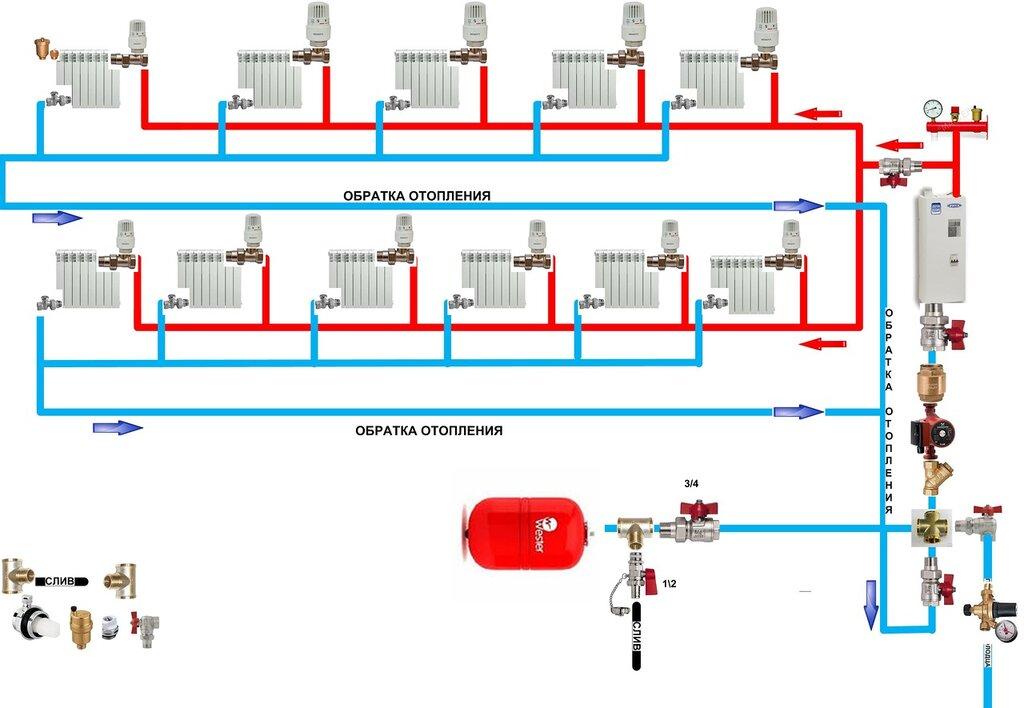 Схема отопления и гидравлический расчет системы тихельмана