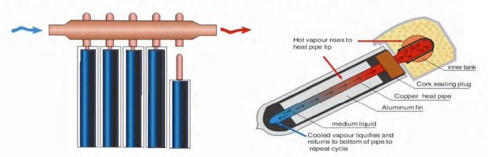 Буферные емкости для систем отопления теплоаккумуляторы для отопления