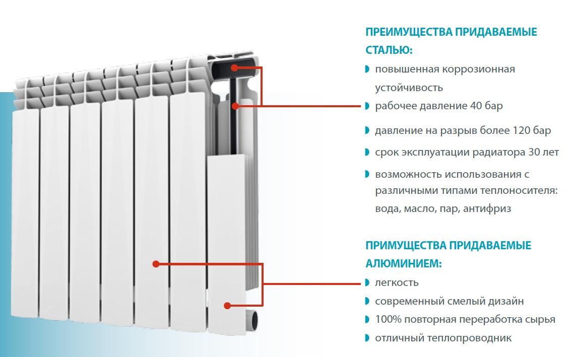 Устройство и принцип действия радиатора охлаждения двигателя :