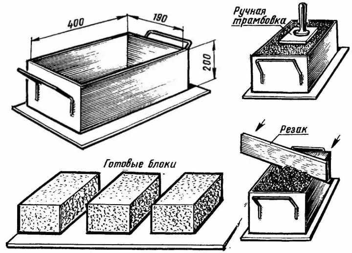 Как сделать арболитовые блоки своими руками