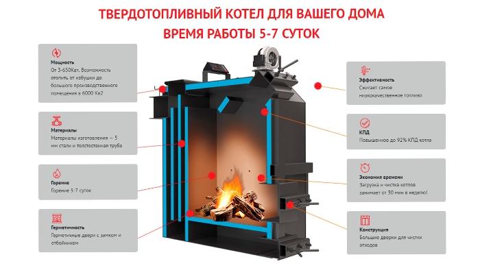 Какие бывают дровяные котлы отопления – особенности, преимущества