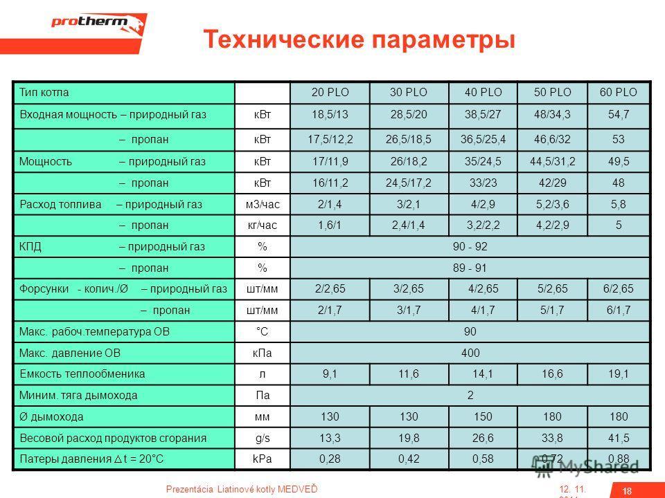 Рейтинги производителей газовых котлов