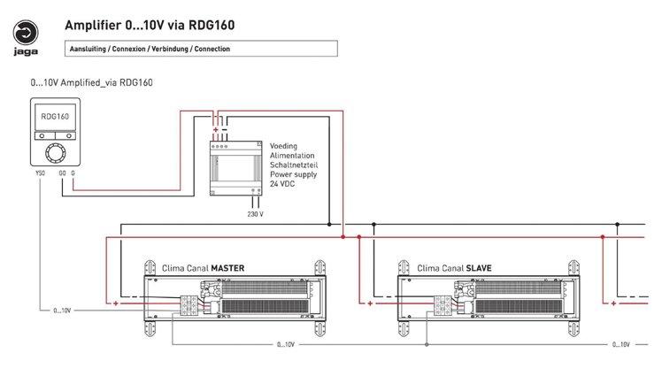Установка конвекторов отопления