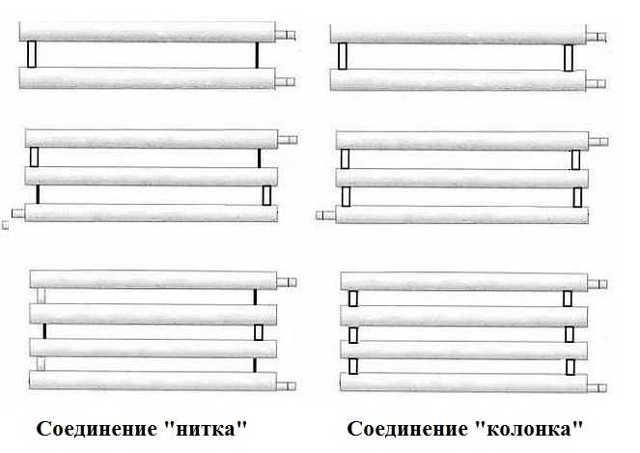 Выбираем регистры отопления из гладких труб
