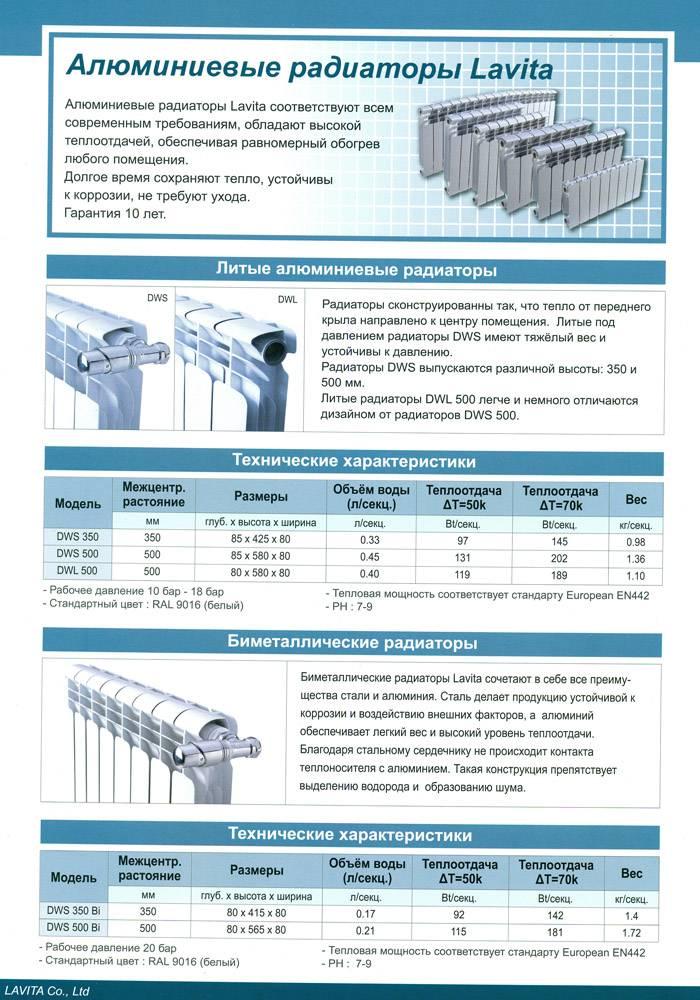 Алюминиевые или стальные радиаторы, что лучше для квартиры и дома что лучше алюминиевые или стальные радиаторы? — про радиаторы