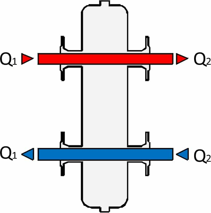 Гидрострелка: принцип работы и назначение, расчет, изготовление своими руками