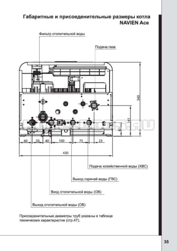 Модели и технические характеристики газовых котлов Навьен Айс