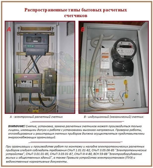 Проверка электросчетчиков: виды, порядок и правила процедуры, сроки и межповерочный интервал, стоимость проверки, законы