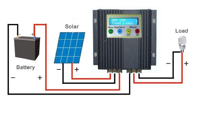 Как грамотно выбрать контроллер для солнечных батарей
