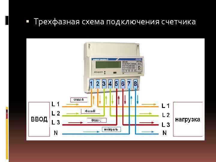 Схема подключения счетчика в частном доме - tokzamer.ru