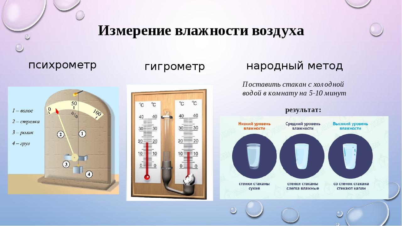 Комфортная влажность воздуха в квартире: методы повышения и понижения