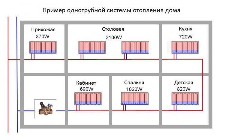 Открытая и закрытая система теплоснабжения: особенности и характеристики