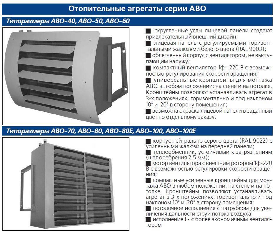 Агрегаты воздушно-отопительные в россии