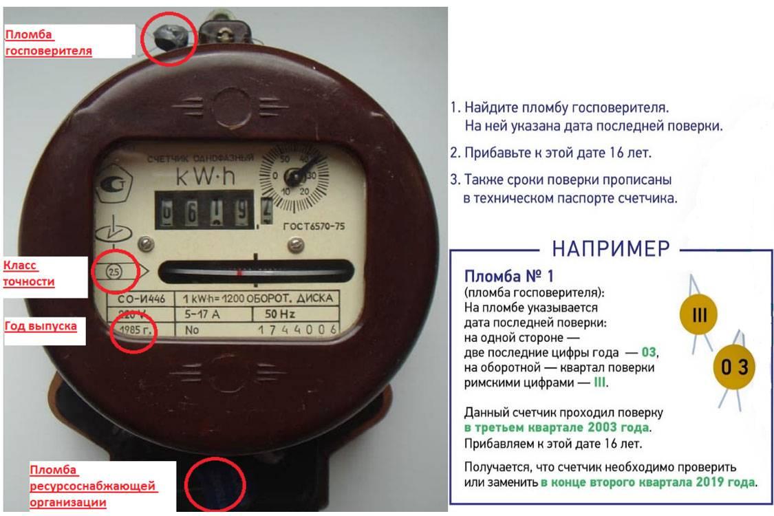 Перестал работать счетчик электроэнергии: куда обращаться, куда звонить, если сломался или не работает новый счетчик