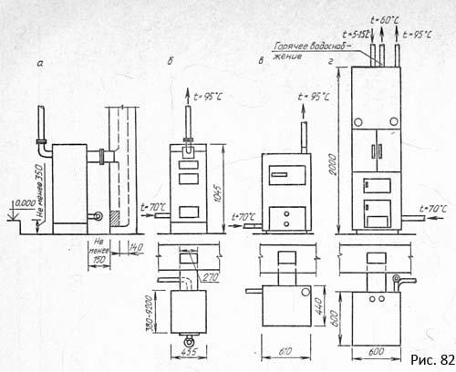 Котел кчм 5: технические характеристики, устройство, реставрация