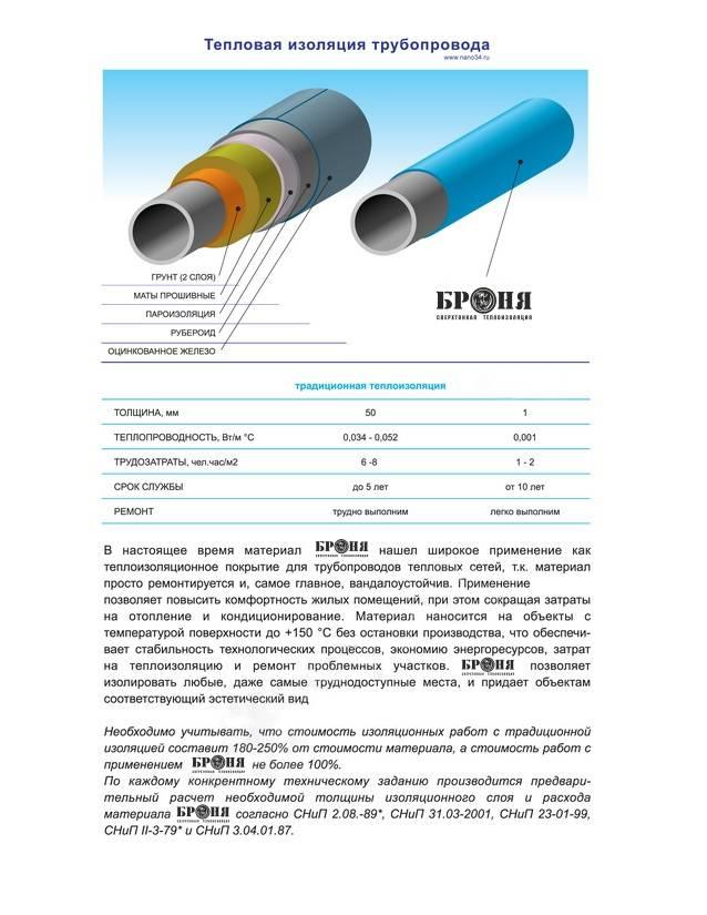 Применение, свойства и виды жидкой теплоизоляции