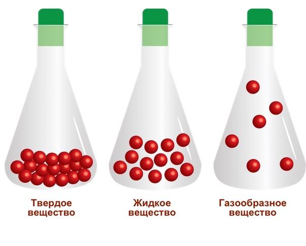 Как сделать биотопливо в домашних условиях?