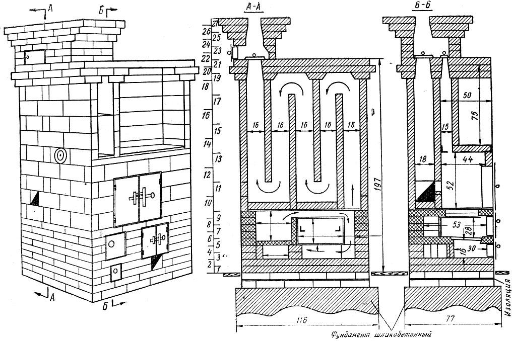 Отопительно-варочная печь из кирпича своими руками: проекты и схемы
