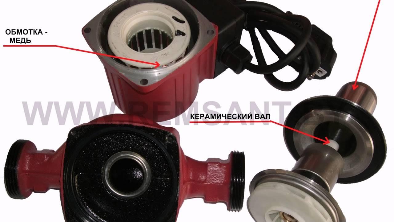 Ремонт циркуляционного насоса отопления своими руками: устройство, фото, видео инструкция