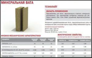 Утеплители марки «урса»: цены, описание и характеристики