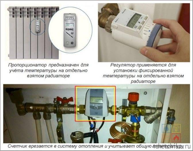 Тепловые счетчики на отопление в многоквартирном доме: общедомовой прибор учета тепла, должен ставить, энергии