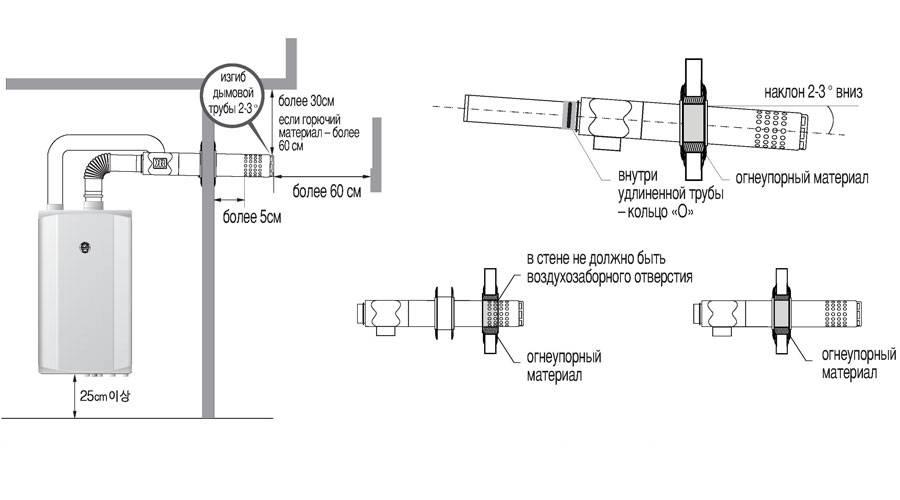 Газовый котел без дымоходаглавная
