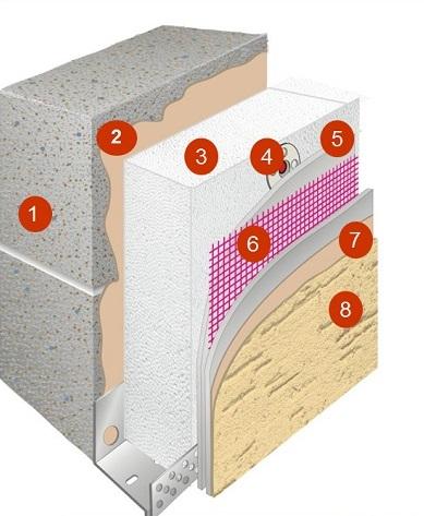 Фасадная штукатурка церезит: технология нанесения | mastera-fasada.ru | все про отделку фасада дома