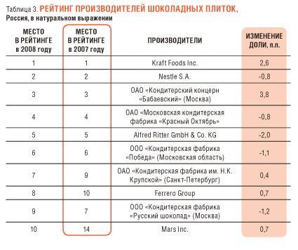 17 лучших производителей керамической плитки - рейтинг 2020