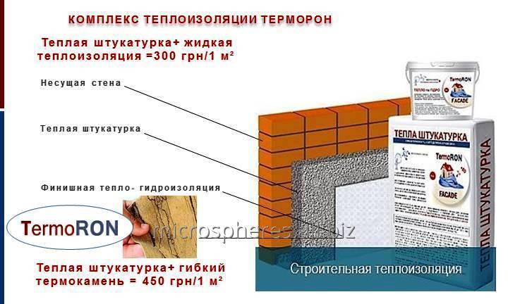 Теплоизоляционная штукатурка для наружных и внутренних работ