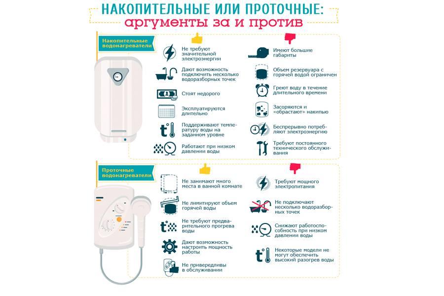 Какой водонагреватель лучше: проточный или накопительный? сравнение двух типов приборов