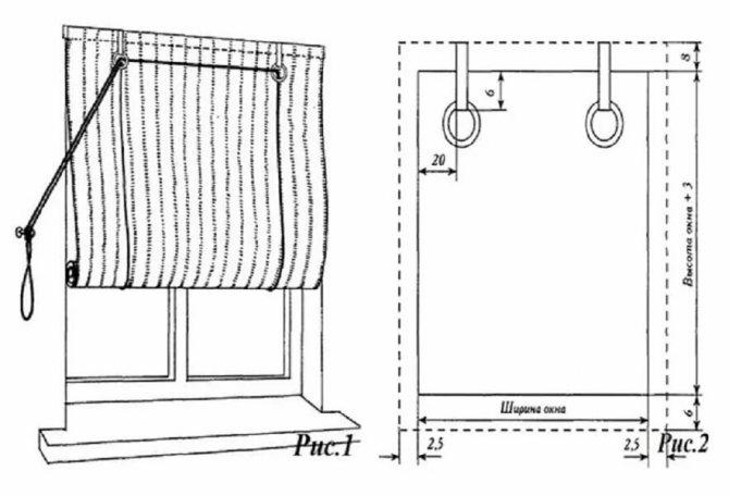 Как выбрать размер штор их ширину и длину как правильно делать замеры.