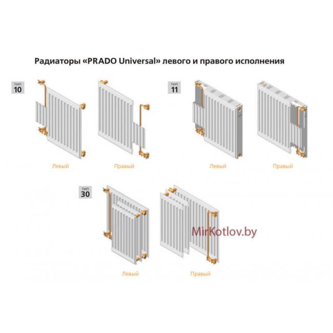 Отечественные панельные стальные радиаторы «прадо»
