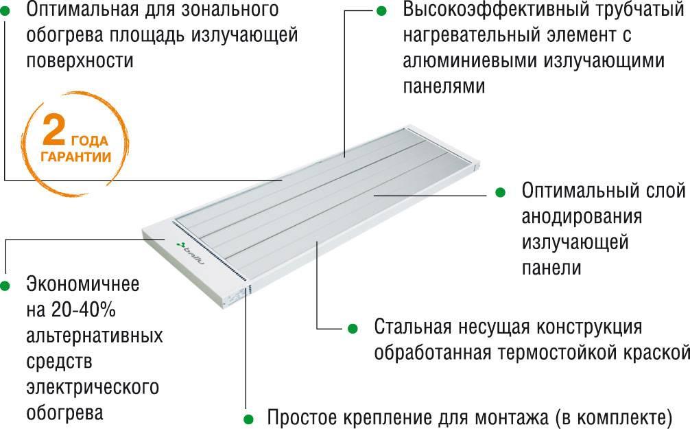 Преимущества инфракрасных панелей для отопления стен