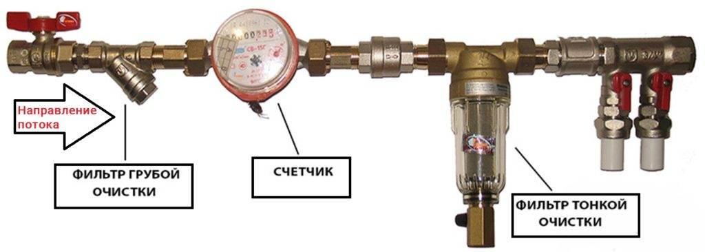 Фильтр грубой очистки воды - виды, выбор и монтаж