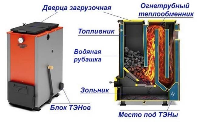 Котел длительного горения на угле: как правильно эксплуатировать?
