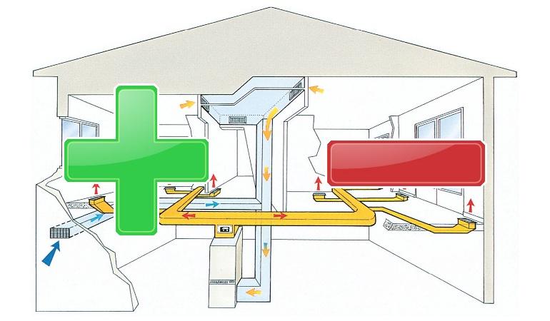 Обогрев, который заслуживает внимания! особенности воздушного отопления частного дома
