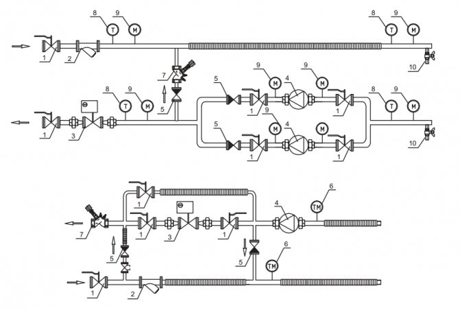 Обвязка парового калорифера приточной вентиляции