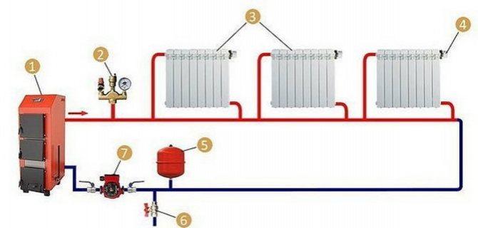 Группа безопасности на отопление: устройство, действие, выбор и монтаж