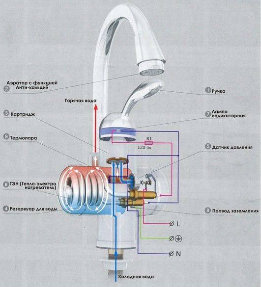 Кран-водонагреватель проточный электрический: устройство, как выбрать
