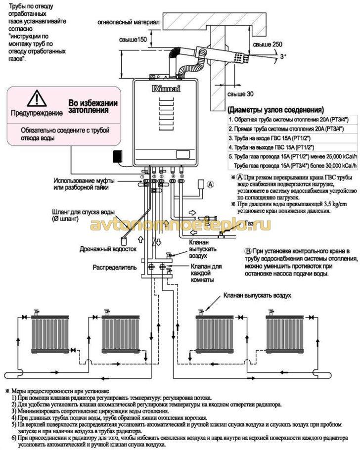 Схема для подключения газовых котлов к системе отопления