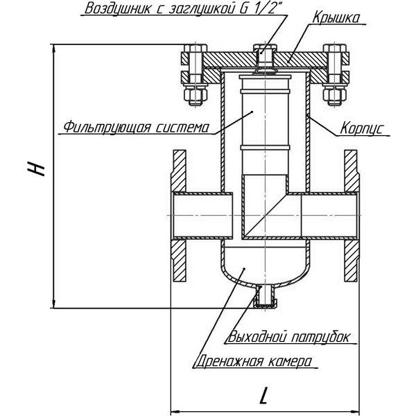 Фильтр для отопления грязевой: тонкой, грубой очистки воды, что такое отстойник, установка грязевика в отопительную систему дома