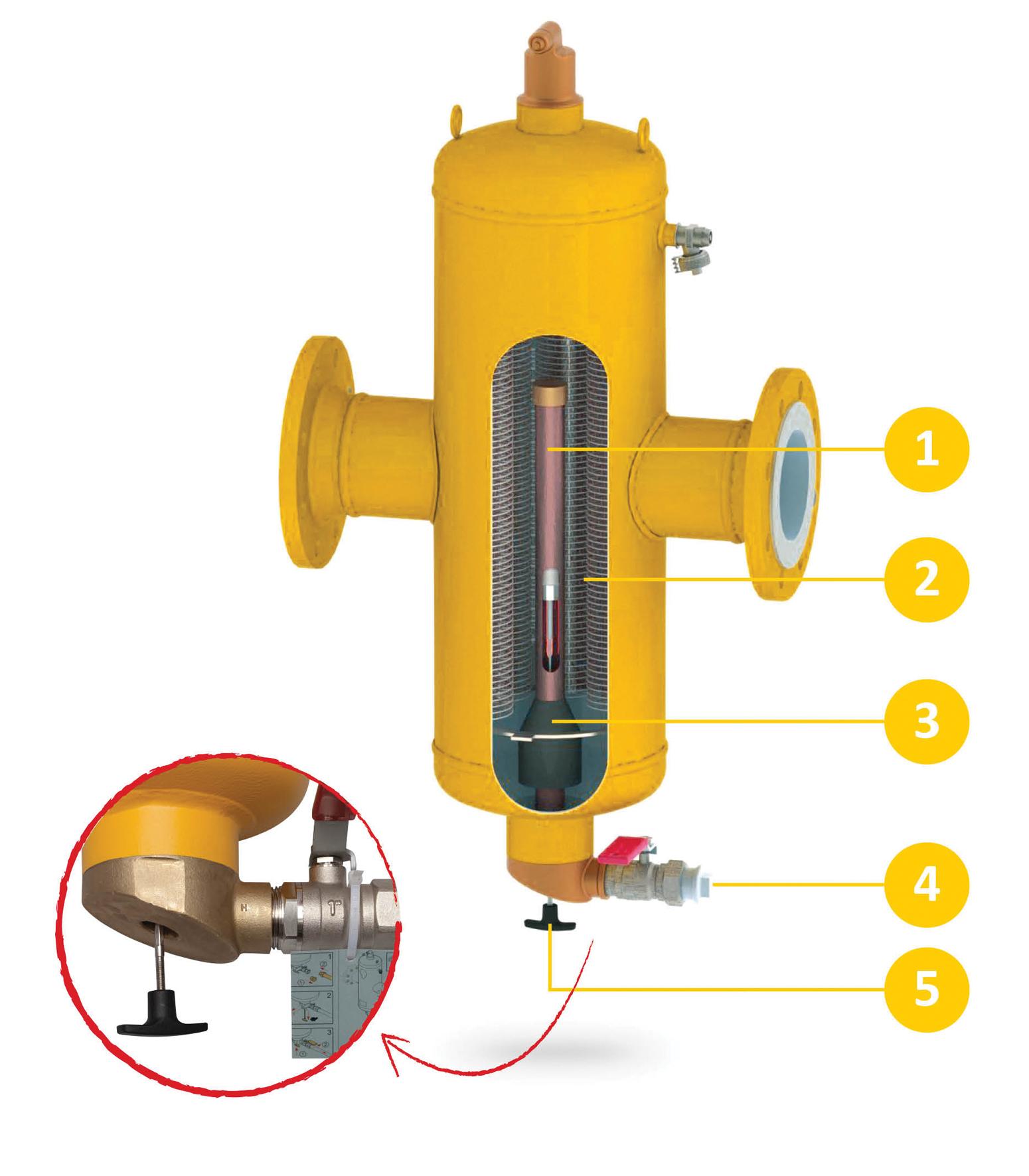 Применение сепараторов для эффективной очистки теплоносителя