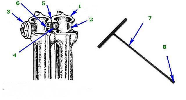 Пробка радиатора: виды, монтаж, выбор обвязки