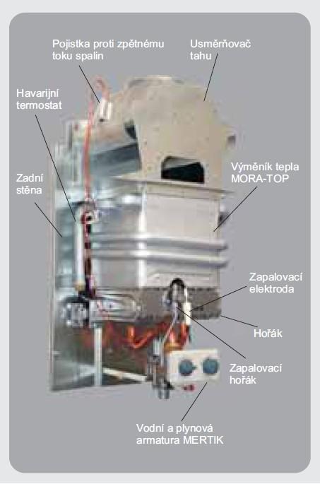 Котел mora top инструкция – minecrew.ru