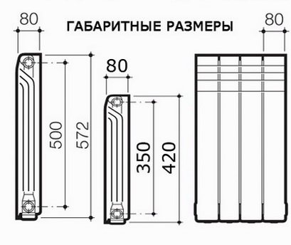 Характеристики алюминиевых радиаторов: радиаторы отопления алюминий, параметры, сколько весит отопительный радиатор
