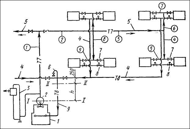 Паровое отопление: его особенности, преимущества и монтаж
