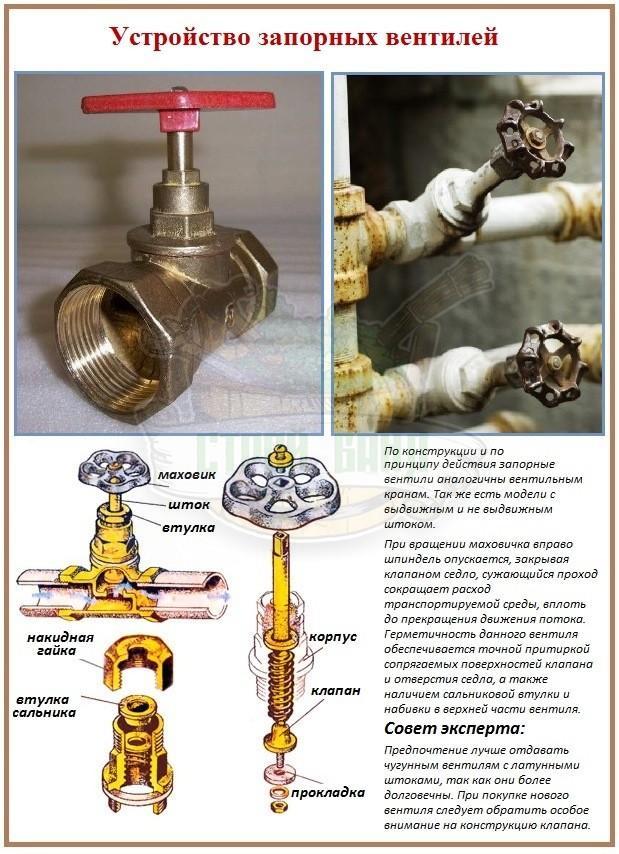 Как выбрать смеситель и кран для водопровода - vodatyt.ru