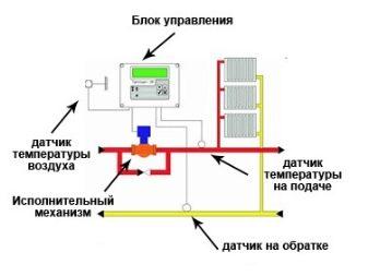 Чем отличается обычный электрический конвектор от инверторного - hi-news.ru